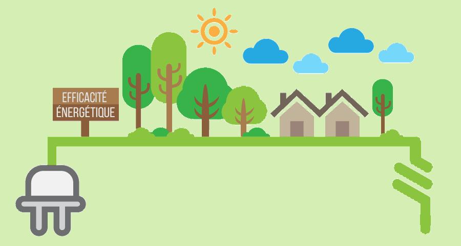 Qu'est-ce que l'efficacité énergétique des bâtiments?